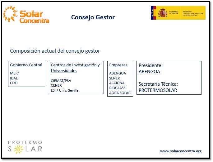 organigrama Solar Concentra